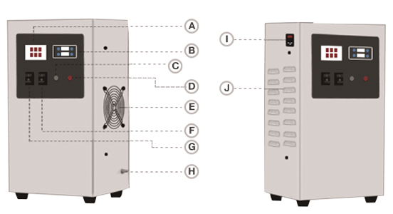 generatore di ozono dien DPA-5G5 img8