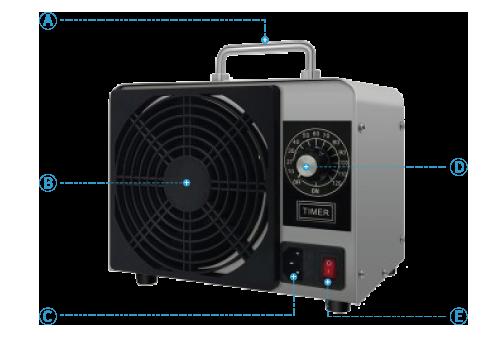 générateur d'ozone dac10 dien technique